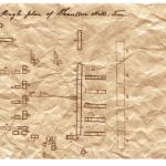 Fort Plan 1853